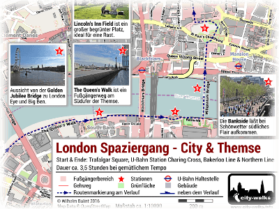 London Spaziergänge & Sightseeing